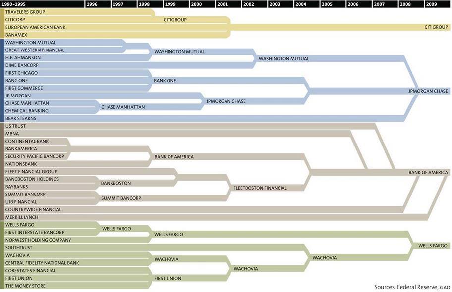 grote banken kartel