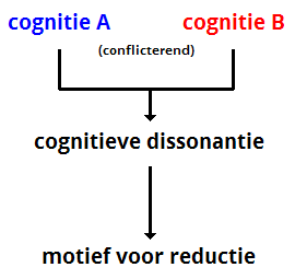 cognitievedissonantie_vrijewereld.org_