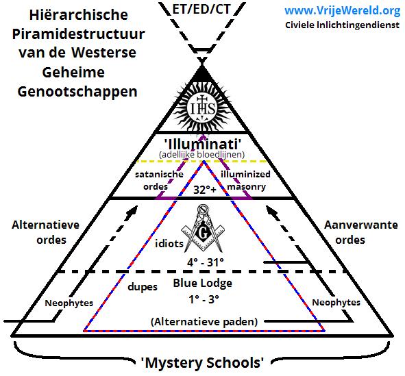 illuminatipyramid_vrijewereld.org_