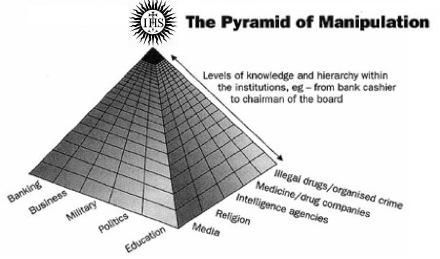 illuminati jesuit zionist puppetmaster